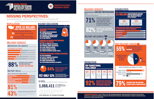 Missing_Perspectives_INFOGRAPHIC-111815